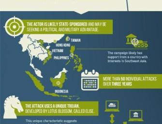 Operation Lotusblüte – Palo Alto Networks deckt neue Cyberangriffe auf