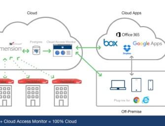 Mehr Cloud Security im Tagesgeschäft