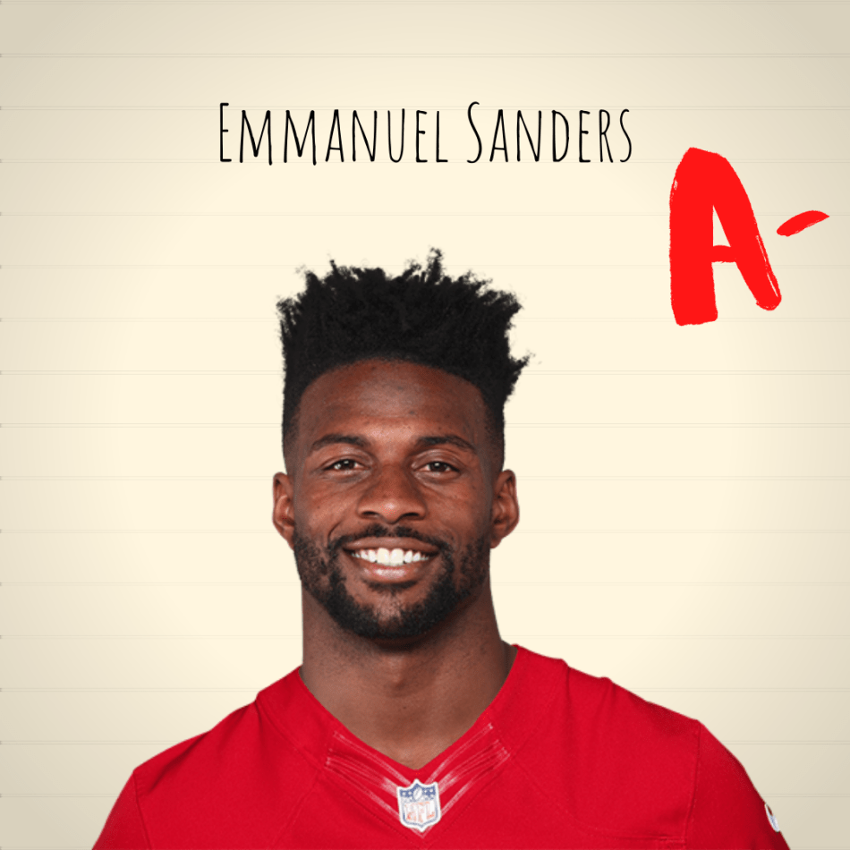 Emmanuel Sanders player profile image and free agent signing grade