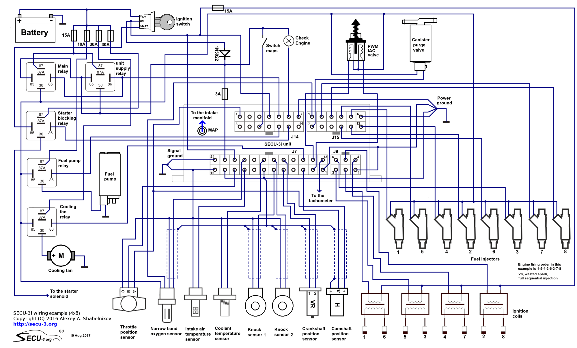 hight resolution of secu 3i wiring example for v8 full sequential injection