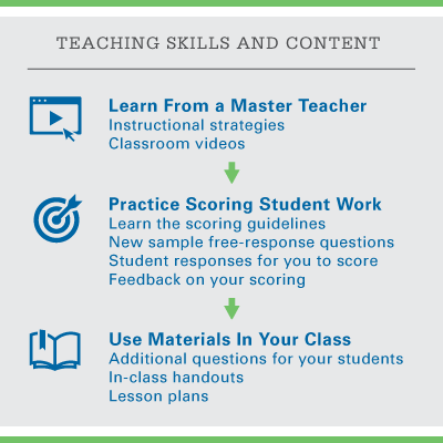 Teaching And Assessing Modules AP Central – The College Board