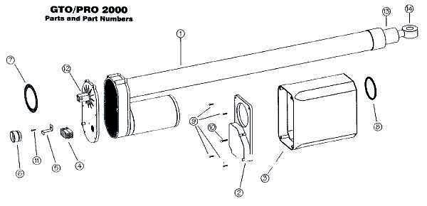 Service Parts GTO/PRO Authorized Dealer