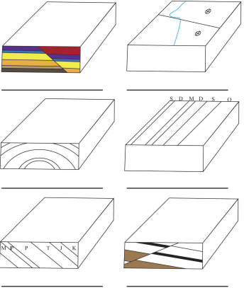 Solution-What kind of folds are present in this area