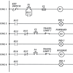 Block Diagram Of Cpu And Explain 1989 Yamaha G2 Wiring Solution-explain The Operating Features An I/o Data