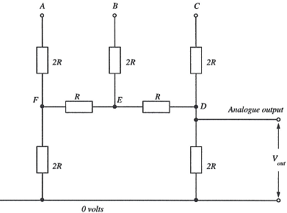 Design and draw a ladder diagram circuit suitable for a plc