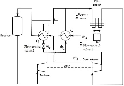 Temperature Control Loop Diagram Refrigeration Loop