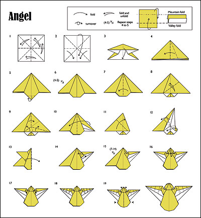 origami angel step by diagram jeep wrangler serpentine belt christmas craft telegraph instructions