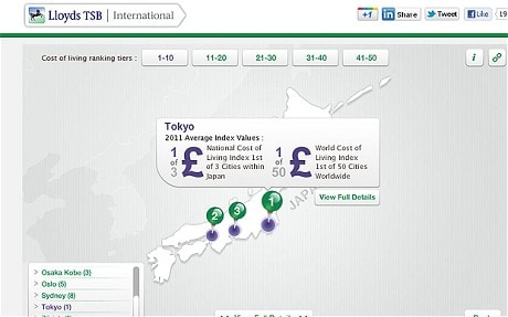 New tool to help calculate your cost-of-living abroad - Telegraph