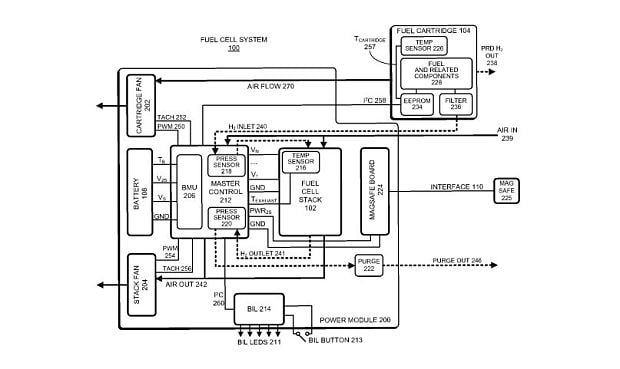 Apple files new patent for fuel cell battery that could