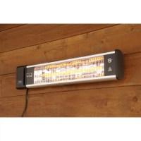Hetr Wall/Ceiling Mounted Electric Patio Heater | Wayfair