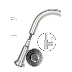 Vigo Kitchen Faucet 60 Inch Table Harrison Single Handle Pull Down Spray