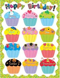 also creative teaching press happy birthday chart  reviews wayfair rh