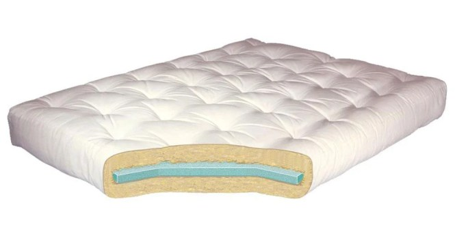 8 Foam Cotton Futon Mattress
