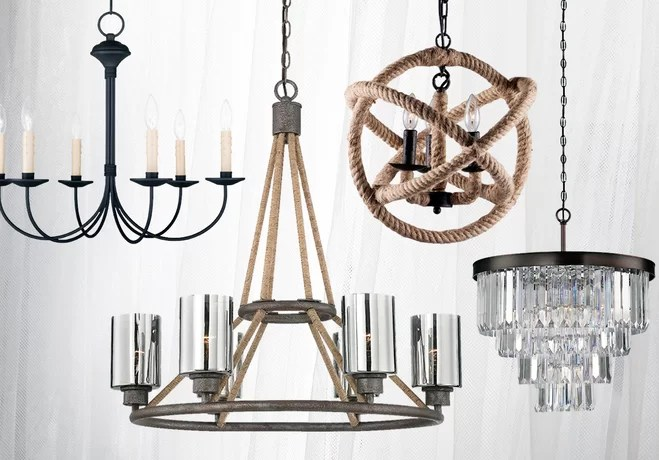 Knowing The Right Size Chandelier To Look For And Where It Should Be Mounted Can Tricky Take Guesswork Out Of Process Follow These Industry