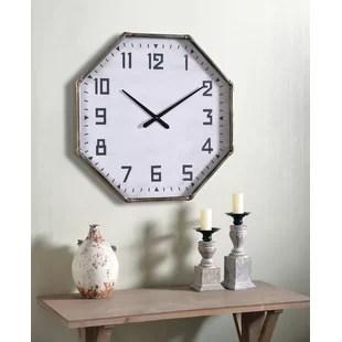 industrial wall clocks you