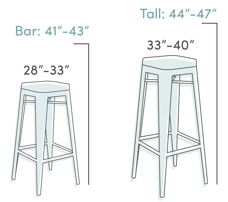 Enjoyable Bar Stool Seat Dimensions Woodworking Squirreltailoven Fun Painted Chair Ideas Images Squirreltailovenorg