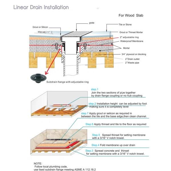 18 linear grid shower drain