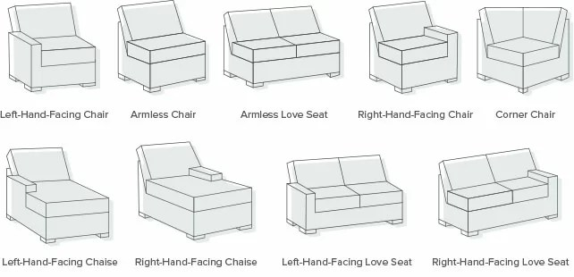 sofa and couches difference fix bed frame sectional buying guide | wayfair