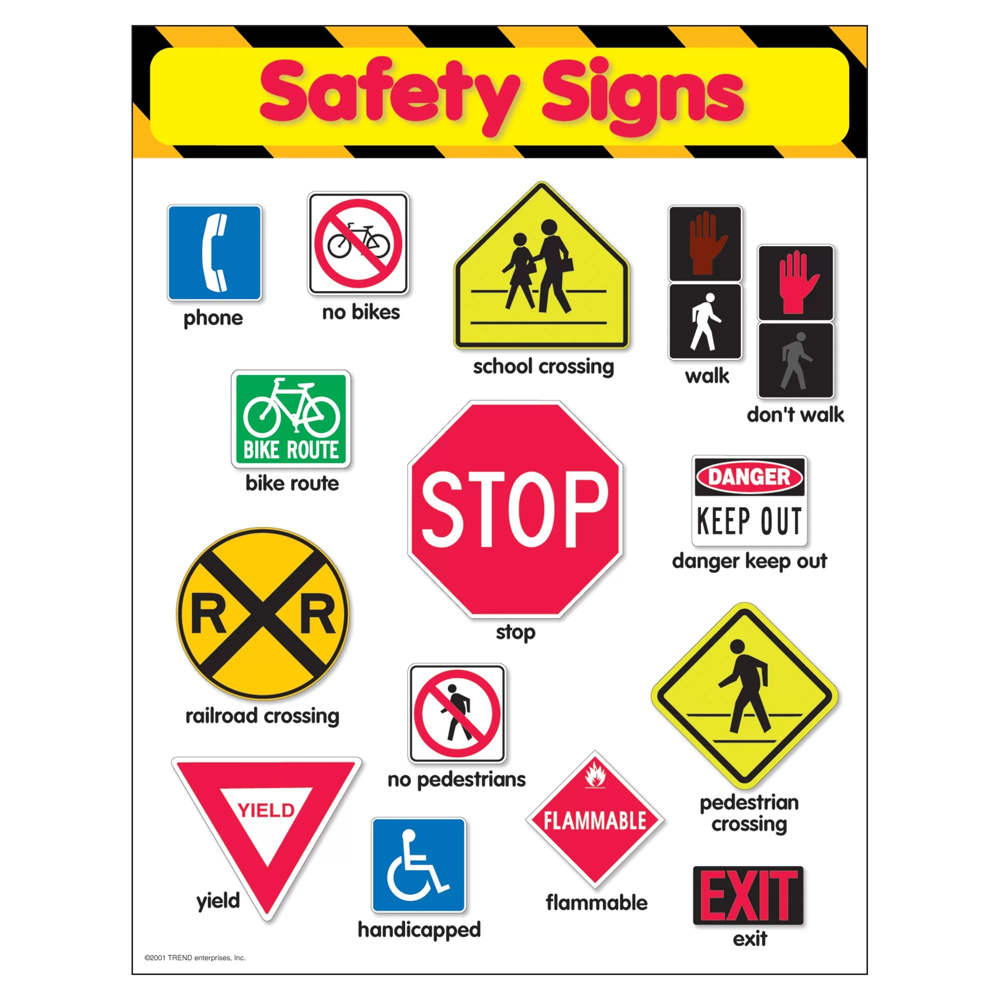 Trend Enterprises Safety Signs Chart