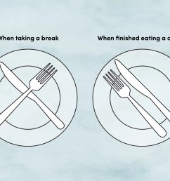 how to place utensils [ 2617 x 1884 Pixel ]