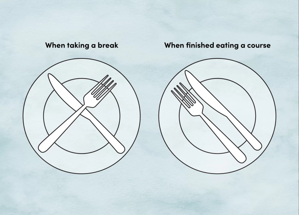 medium resolution of how to place utensils