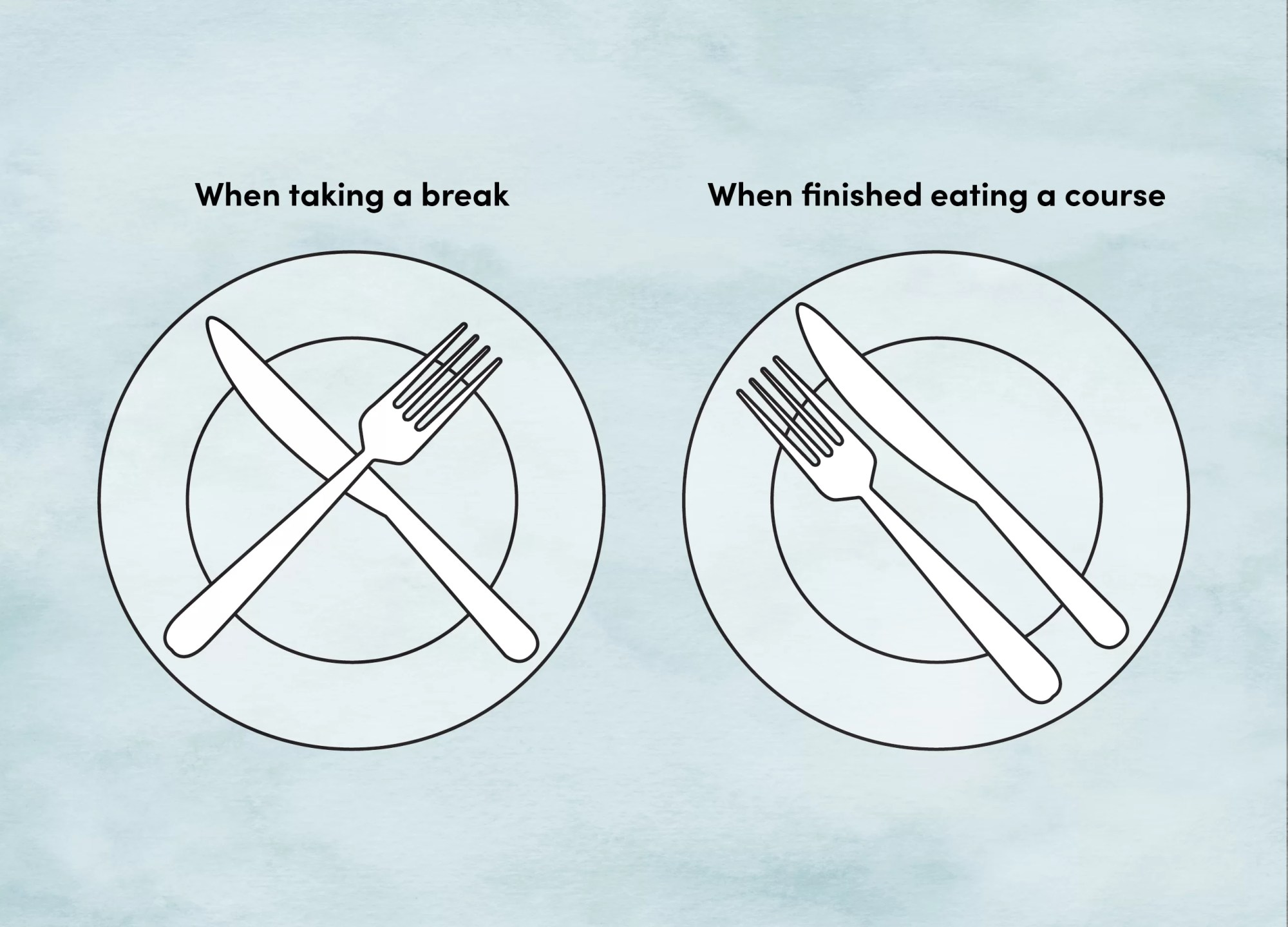 hight resolution of how to place utensils