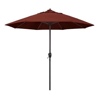 high end patio umbrellas luxury