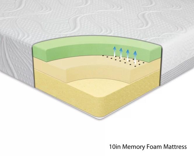 10 Memory Foam Mattress