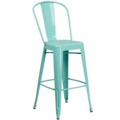 Stool Under Chair Office Chairs Online Bar Stools Counter Joss Main