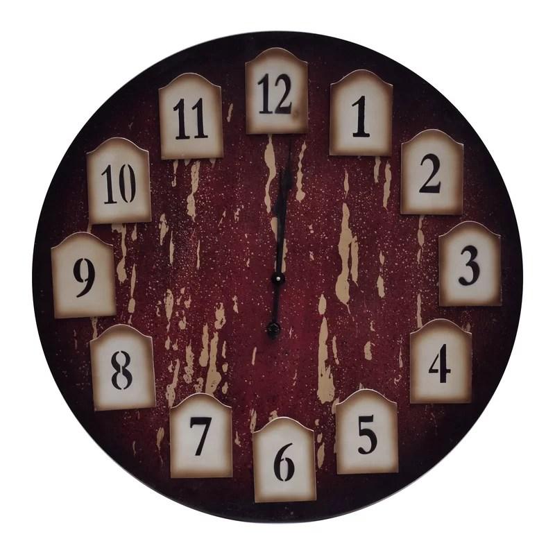 31.5 Wall Clock