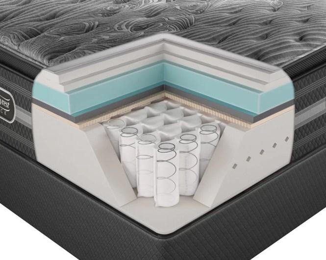 Beautyrest Black Memory Foam Mattress 16 Firm Pillow Top Innerspring