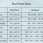 Guide To Bed Sheet Sizes Wayfair