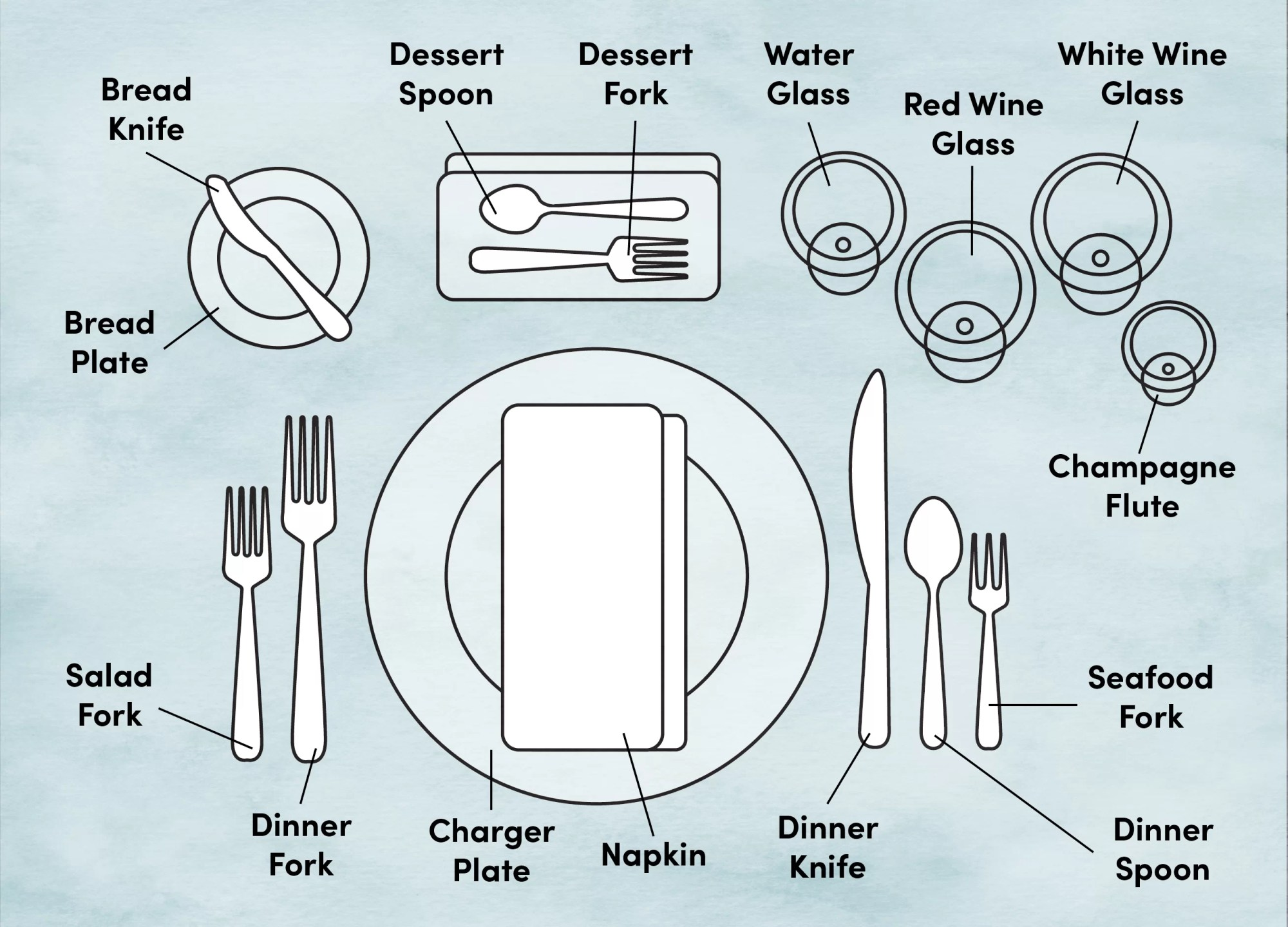 hight resolution of formal place setting