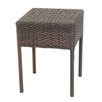 Home Loft Concepts Anchorage Wicker Outdoor Accent Table ...
