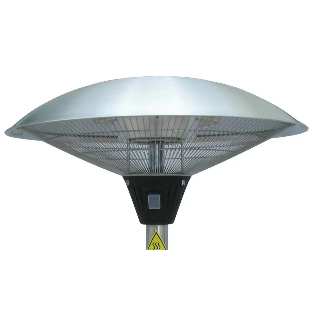 AZ Patio Heaters Tabletop Electric Patio Heater  Reviews