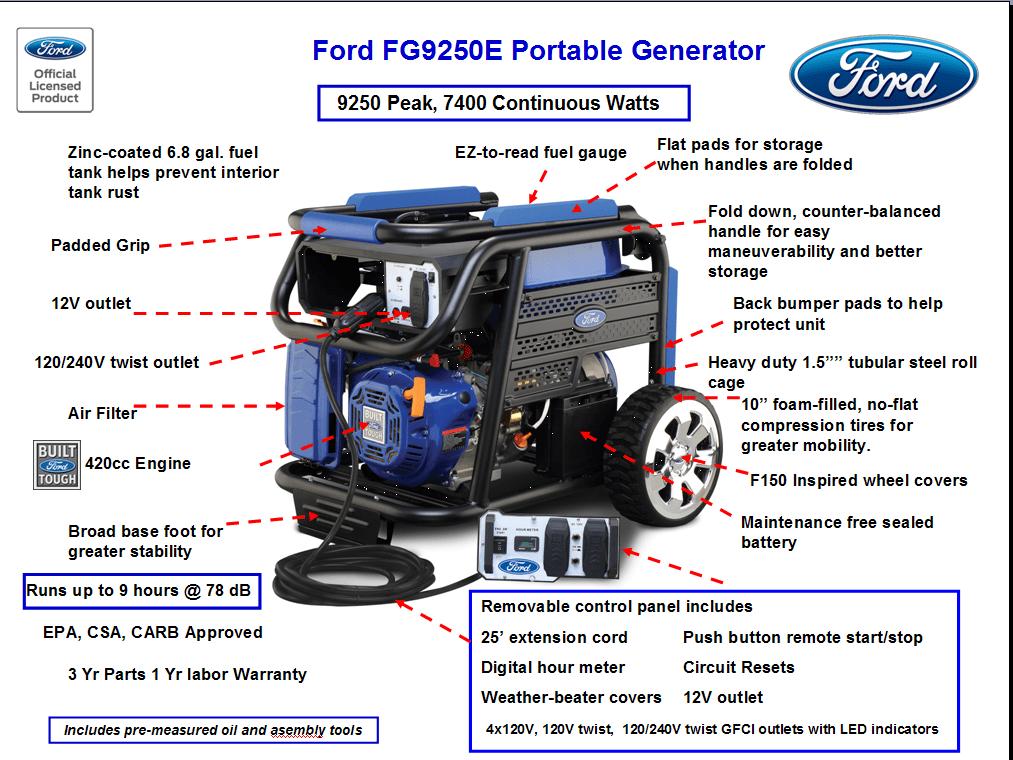 l14 30 diameter hyper v network diagram 9250 watt carb portable gasoline generator | wayfair