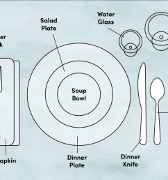 etiquette training proper place and table setting diagram wayfair casual place setting [ 2618 x 1884 Pixel ]