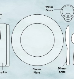 etiquette training proper place and table setting diagram wayfair basic place setting [ 2617 x 1884 Pixel ]