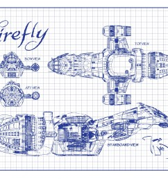 easy diagram of firefly [ 3600 x 2700 Pixel ]
