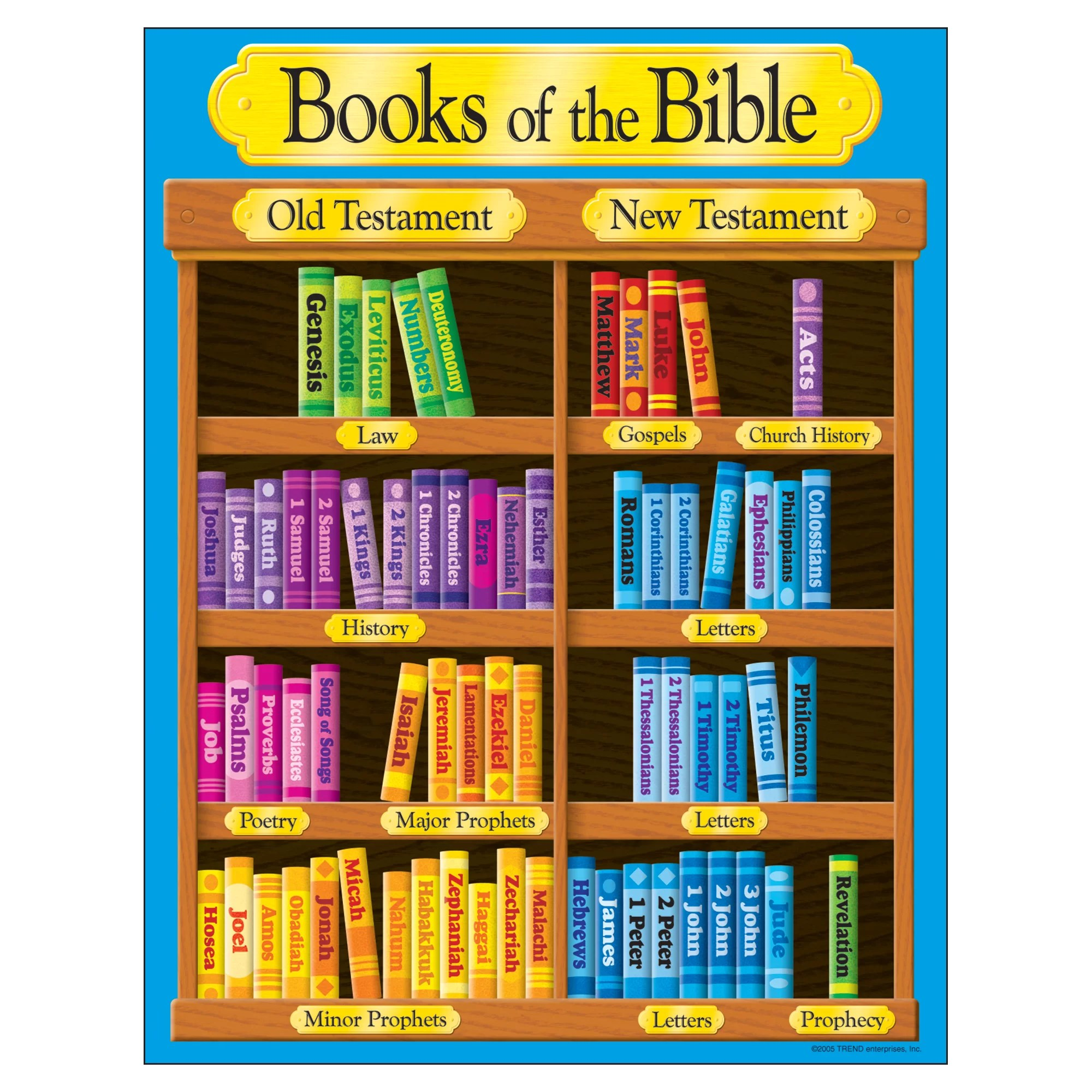 Trend Enterprises Books Of The Bible Learning Chart