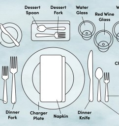 formal dining place setting diagram 1 wiring diagram source etiquette training proper place and table setting [ 2617 x 1884 Pixel ]