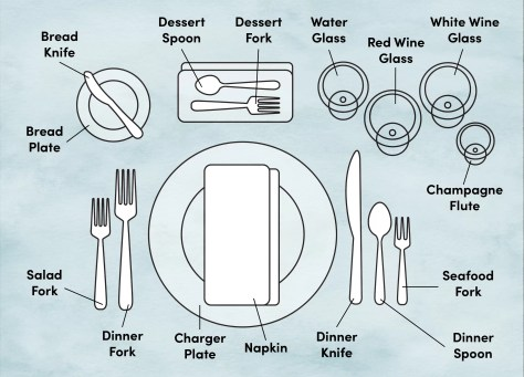 Image result for proper place setting