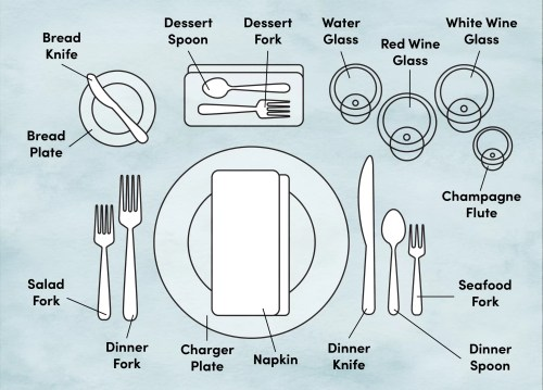 small resolution of formal dining place setting diagram 1 wiring diagram source etiquette training proper place and table setting