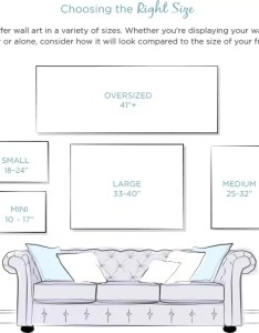 Wall art placement and size also guide wayfair rh