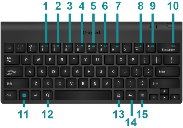 Function of special keys on the Logitech Tablet Keyboard