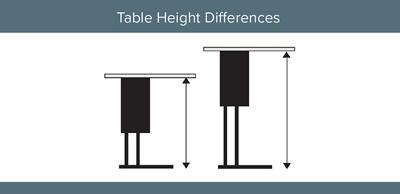 Standard Height Countertop  BSTCountertops