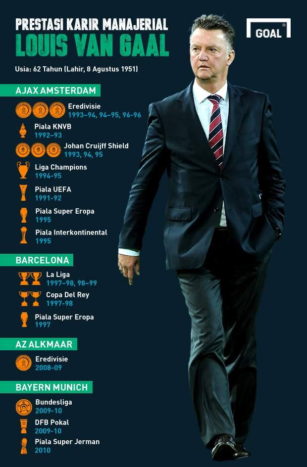 Jadwal Liga Super Eropa : jadwal, super, eropa, RESMI:, Manchester, United, Konfirmasi, Penunjukan, Louis, Goal.com