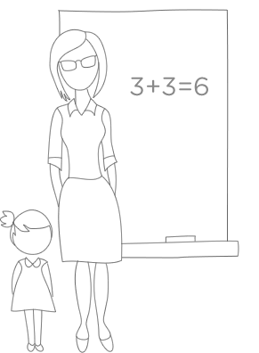 Education Surveys: Course, Student, Teacher Evaluation