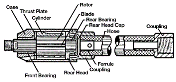 Rattling equipment : Tubular Products
