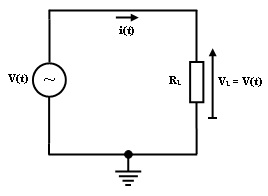 Theory of Power in AC Circuits I, Instantaneous and